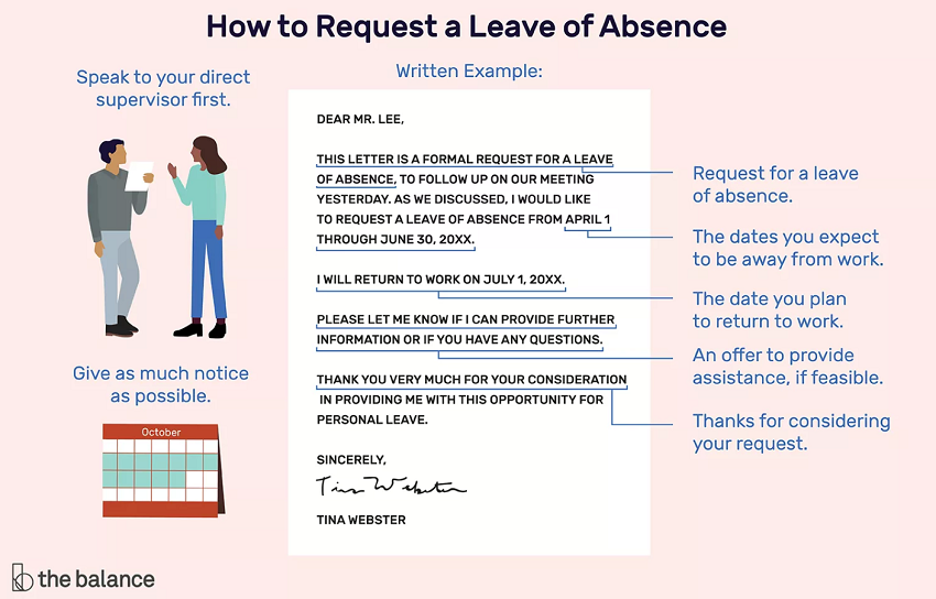 Sample Letter Of Personal Leave Of Absence from indianchild.com