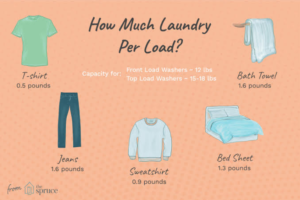 Washing Machine Capacity