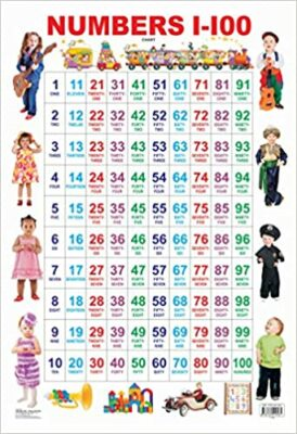 Numbers 1-100 Wall Chart